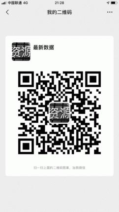 股民客户资源QQ82291892股民电话