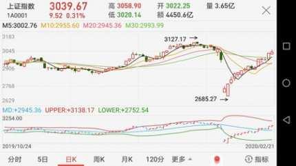 股票交流群